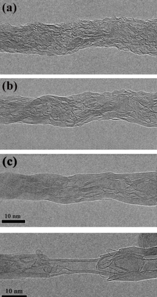 Sequential TEM images of the thermal conversion of amorphous CNT to MWNT